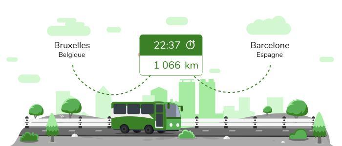 Bruxelles Barcelone en bus