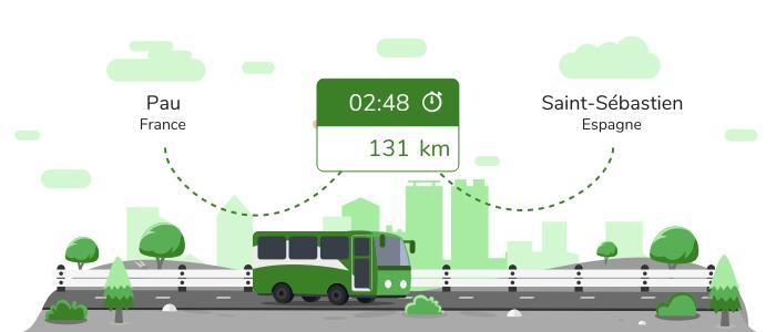Pau Saint-Sébastien en bus