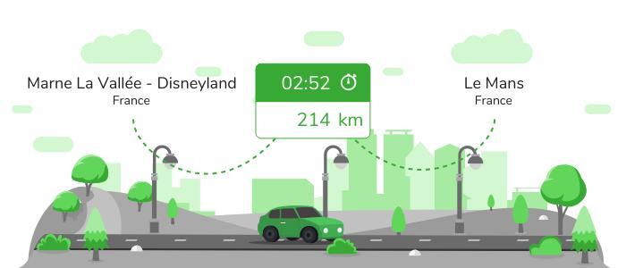 Informations pratiques pour vos covoiturages entre Marne la Vallée - Disneyland et Le Mans