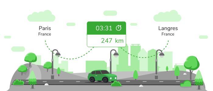 Informations pratiques pour vos covoiturages entre Paris et Langres