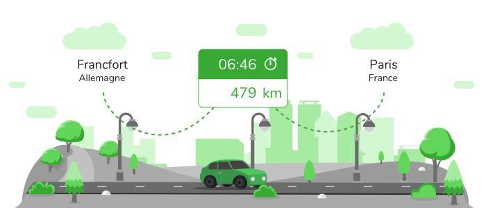 Informations pratiques pour vos covoiturages entre Francfort et Paris