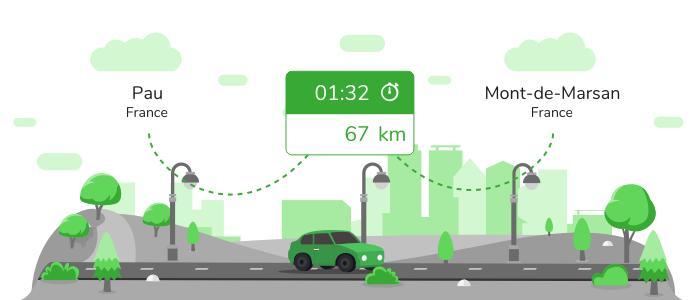 Informations pratiques pour vos covoiturages entre Pau et Mont-de-Marsan
