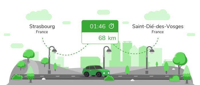 Informations pratiques pour vos covoiturages entre Strasbourg et Saint-Dié-des-Vosges