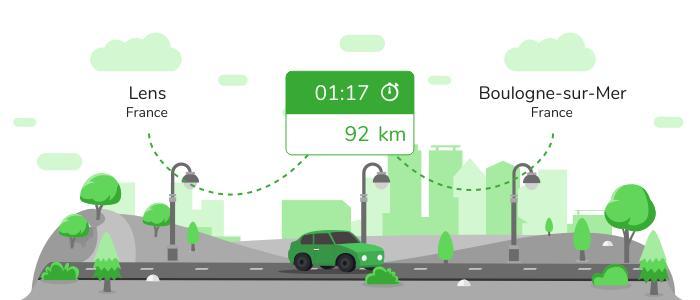 Informations pratiques pour vos covoiturages entre Lens et Boulogne-sur-Mer