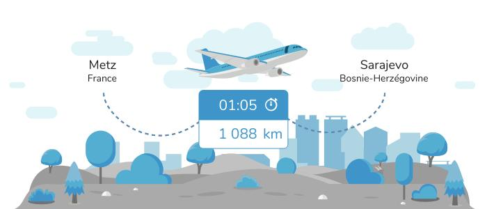 Aller de Metz à Sarajevo en avion