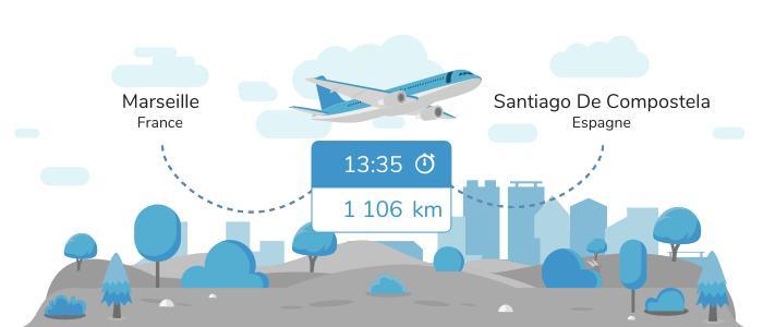 Aller de Marseille à Saint-Jacques-de-Compostelle en avion