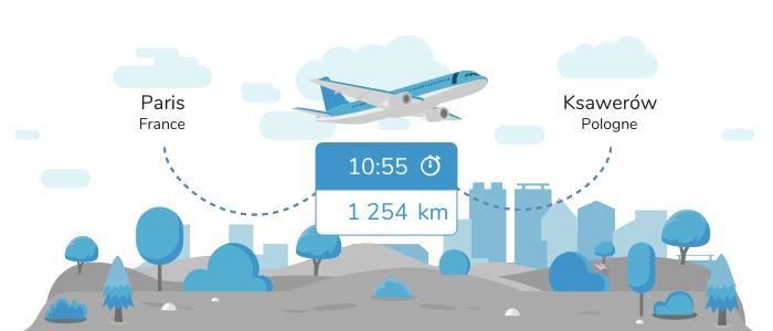 Aller de Paris à Ksawerów en avion
