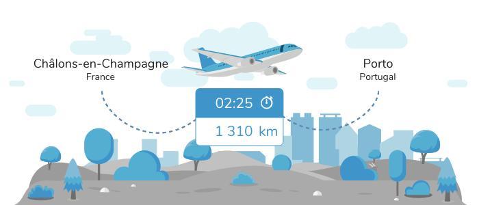 Aller de Châlons-en-Champagne à Porto en avion