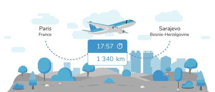Aller de Paris à Sarajevo en avion