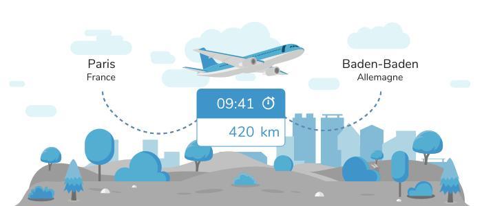 Aller de Paris à Baden-Baden en avion