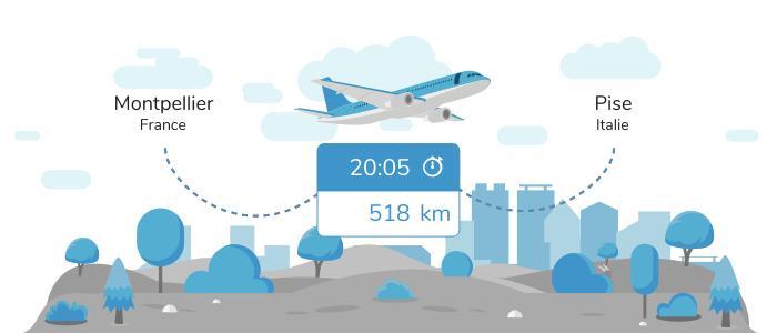 Aller de Montpellier à Pise en avion