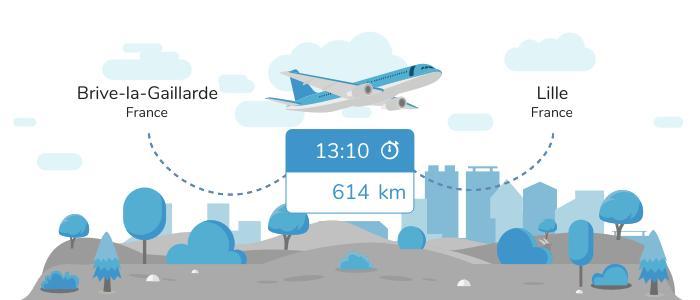 Aller de Brive-la-Gaillarde à Lille en avion