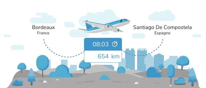 Aller de Bordeaux à Saint-Jacques-de-Compostelle en avion