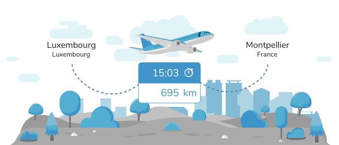Aller de Luxembourg à Montpellier en avion