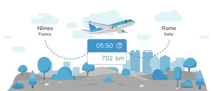 Aller de Nîmes à Rome en avion