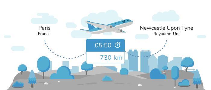 Aller de Paris à Newcastle upon Tyne en avion