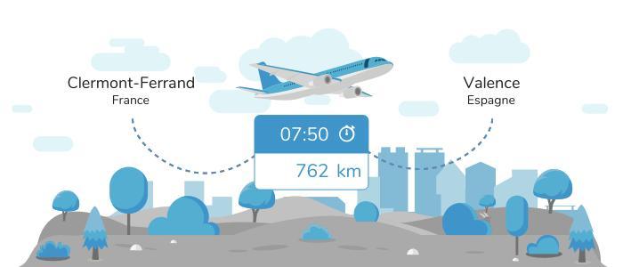 Aller de Clermont-Ferrand à Valence en avion