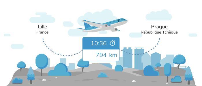 Aller de Lille à Prague en avion