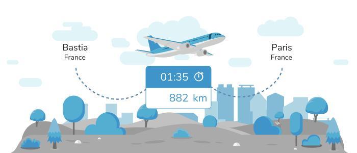 Aller de Bastia à Paris en avion