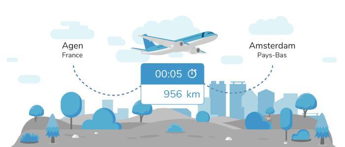 Aller de Agen à Amsterdam en avion