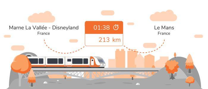 Infos pratiques pour aller de Marne la Vallée - Disneyland à Le Mans en train