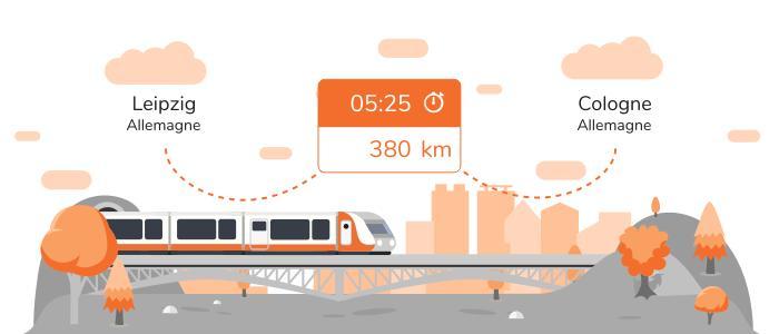 Infos pratiques pour aller de Leipzig à Cologne en train