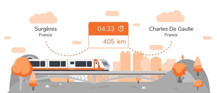 Infos pratiques pour aller de Surgères à Aéroport Charles de Gaulle en train