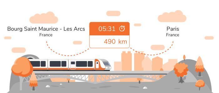 Infos pratiques pour aller de Bourg Saint Maurice - Les Arcs à Paris en train