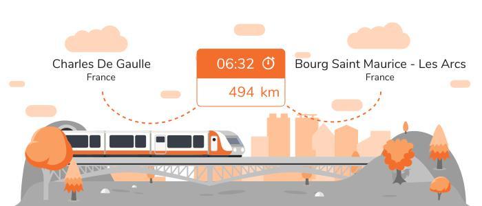 Infos pratiques pour aller de Aéroport Charles de Gaulle à Bourg Saint Maurice - Les Arcs en train
