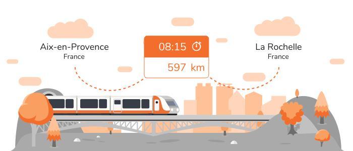 Infos pratiques pour aller de Aix-en-Provence à La Rochelle en train