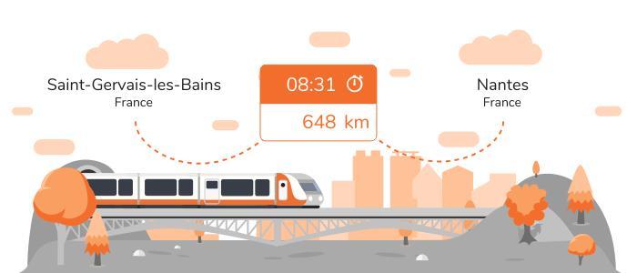 Infos pratiques pour aller de Saint-Gervais-les-Bains à Nantes en train