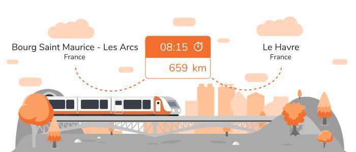 Infos pratiques pour aller de Bourg Saint Maurice - Les Arcs à Le Havre en train