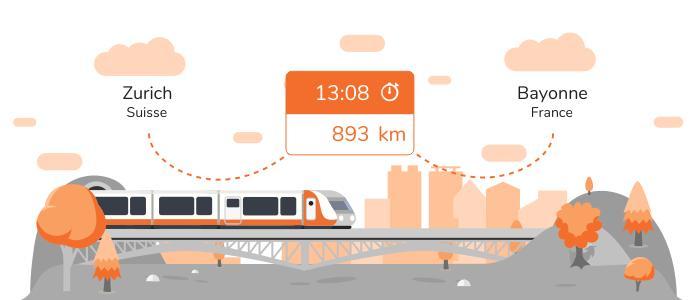 Infos pratiques pour aller de Zurich à Bayonne en train